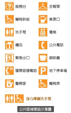 公共區域標誌示意圖